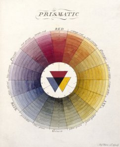 harris colour wheel card