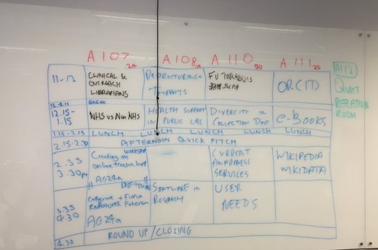 Session board
